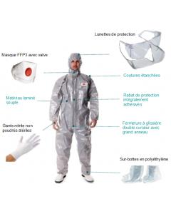 Kit de protection de base contre le virus Ebola, taille XL